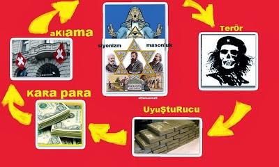 illuminati-che-mason-baron.jpg